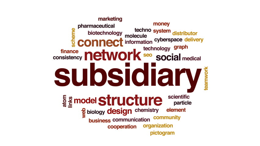 Subsidiary animated word cloud, text design animation. | Shutterstock HD Video #26212574