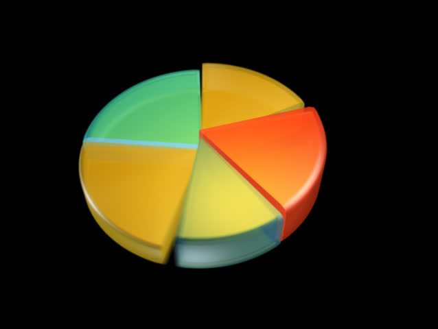 colorful 3d piechart looping - SD stock footage clip