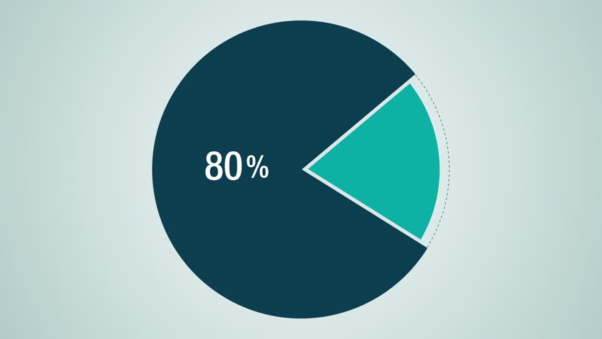 Circle Diagram For Presentation  Pie Chart Indicated 80